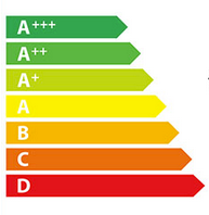 ERP-rating-scale